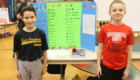 2018 Green Meadow Science Fair 3