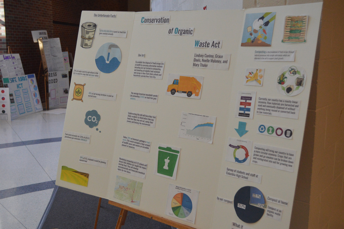 Conservation of Organic Waste poster board