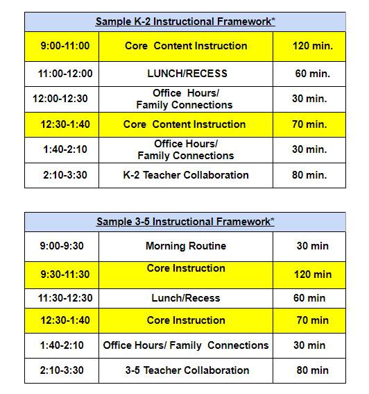 Sample K-5 Full Remote Schedules